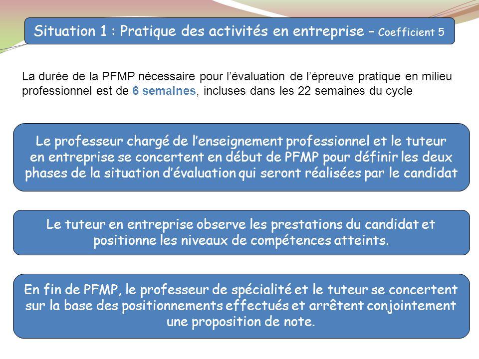 Situation 1 : Pratique des activités en entreprise – Coefficient 5