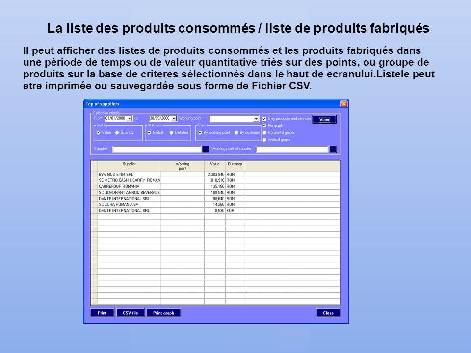 La liste des produits consommés / liste de produits fabriqués