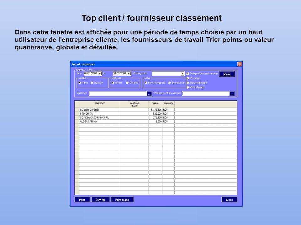 Top client / fournisseur classement