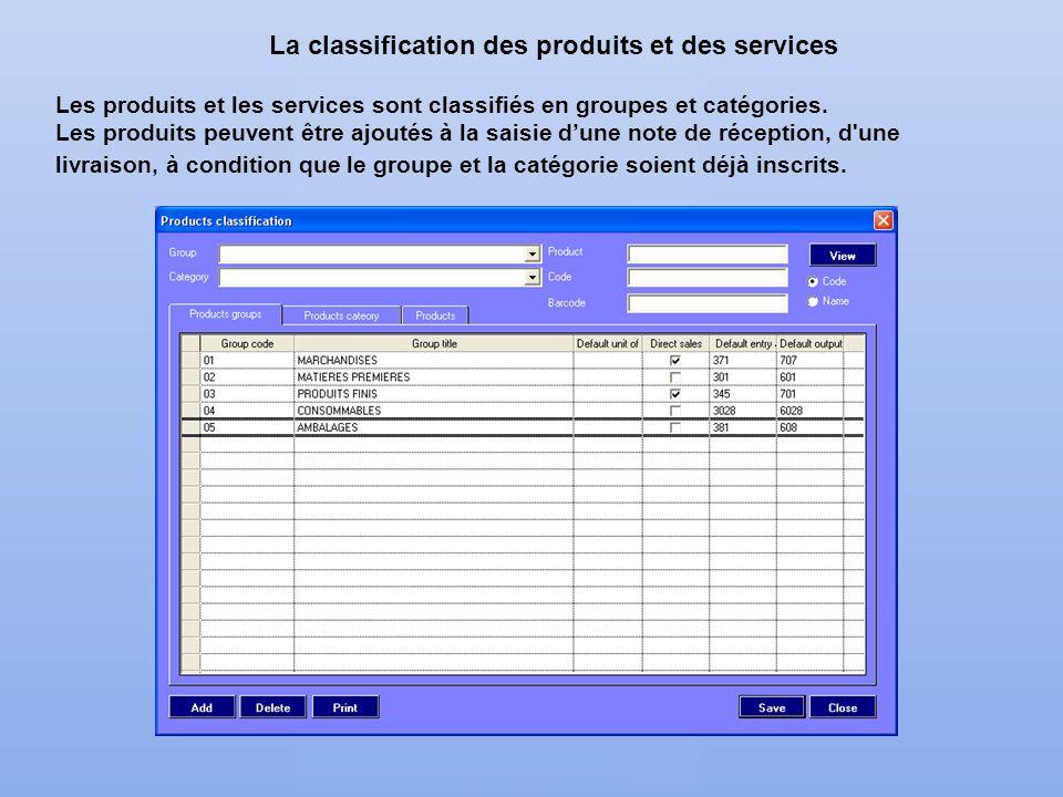 La classification des produits et des services