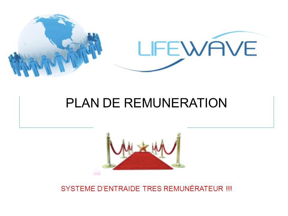 SYSTEME D'ENTRAIDE TRES REMUNÉRATEUR !!!