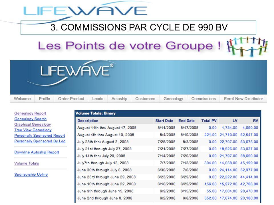 3. COMMISSIONS PAR CYCLE DE 990 BV