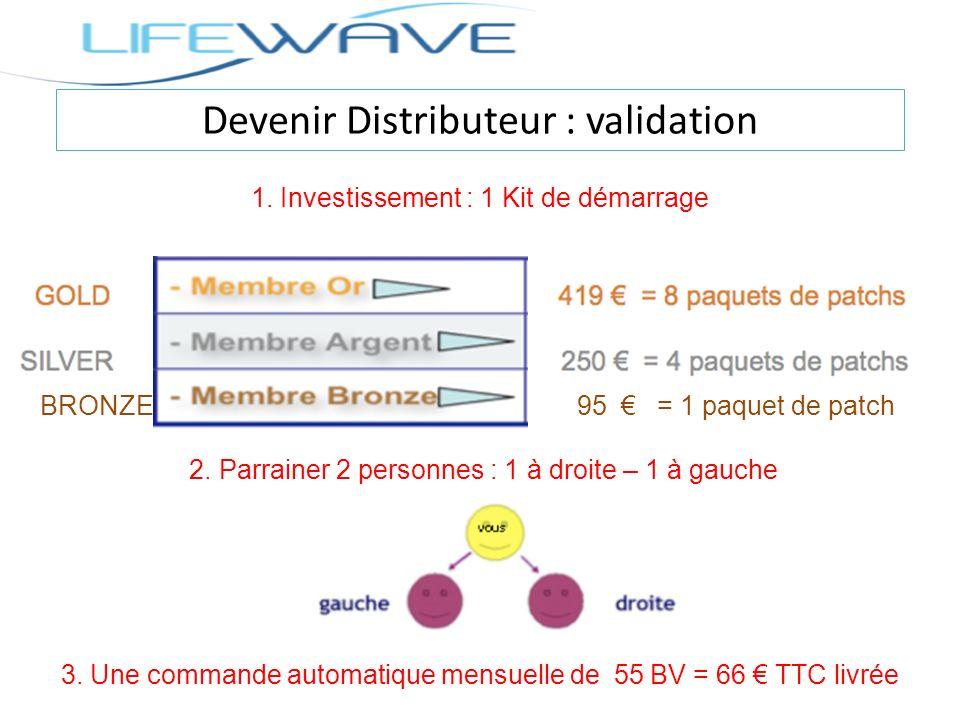 Devenir Distributeur : validation