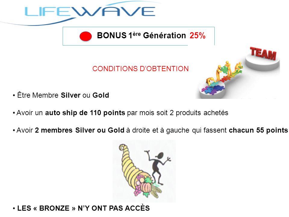 BONUS 1ère Génération 25% CONDITIONS D'OBTENTION