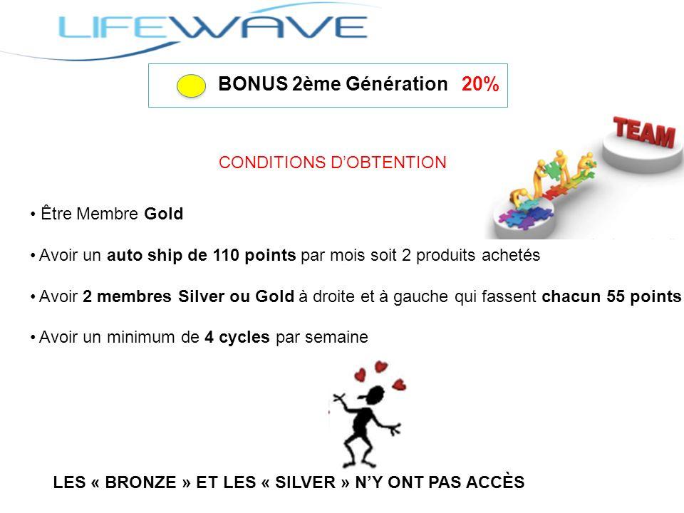 BONUS 2ème Génération 20% CONDITIONS D'OBTENTION Être Membre Gold