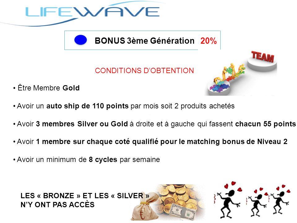 BONUS 3ème Génération 20% CONDITIONS D'OBTENTION Être Membre Gold