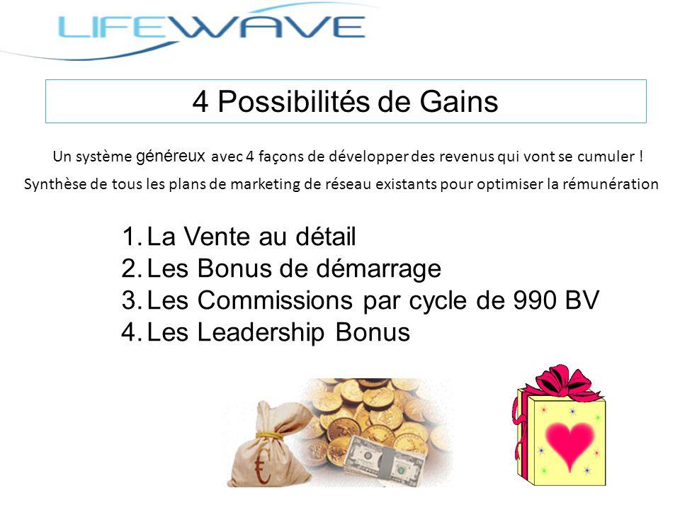 4 Possibilités de Gains La Vente au détail Les Bonus de démarrage