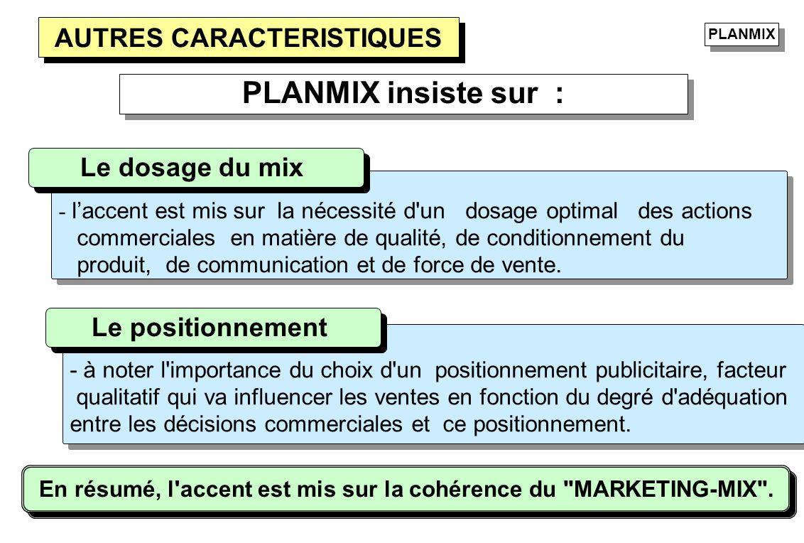 PLANMIX insiste sur : AUTRES CARACTERISTIQUES Le dosage du mix