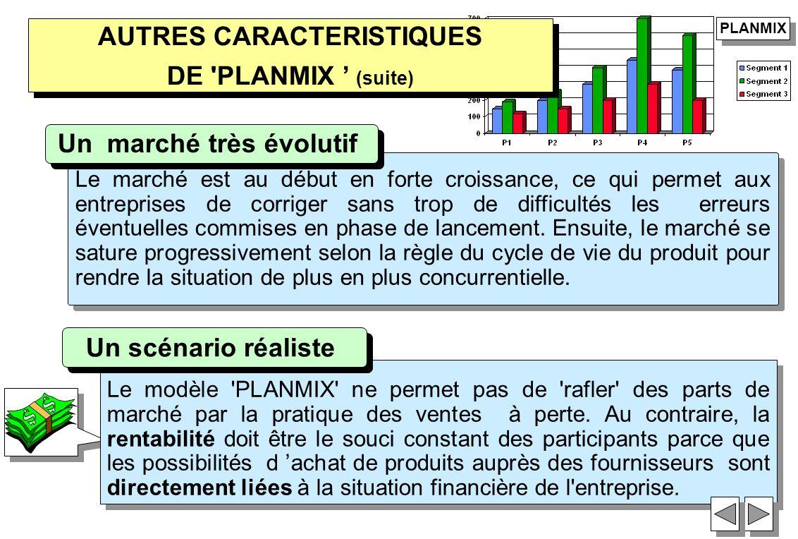 AUTRES CARACTERISTIQUES DE PLANMIX ' (suite) Un marché très évolutif