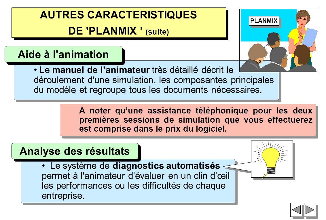 AUTRES CARACTERISTIQUES DE PLANMIX ' (suite)