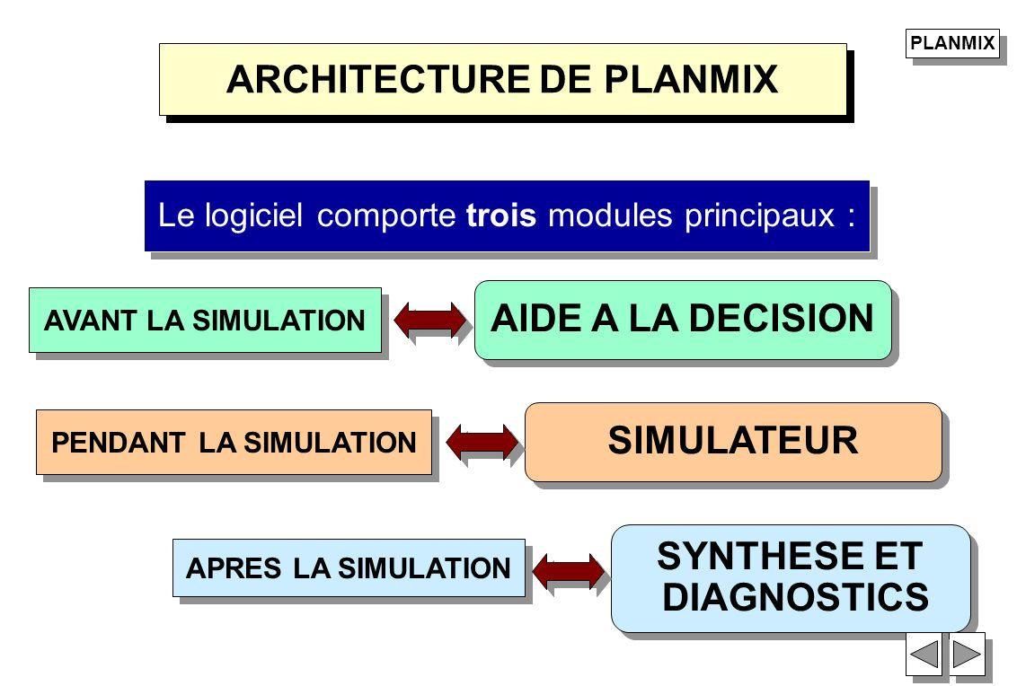 ARCHITECTURE DE PLANMIX