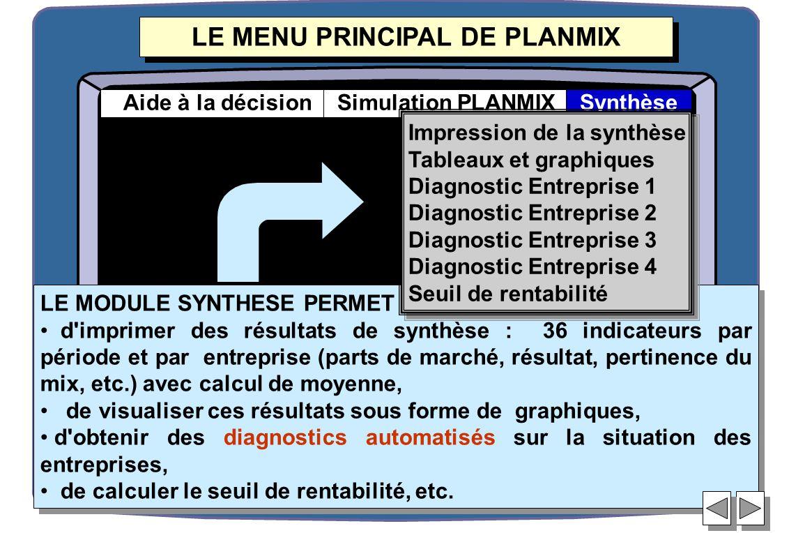 LE MENU PRINCIPAL DE PLANMIX
