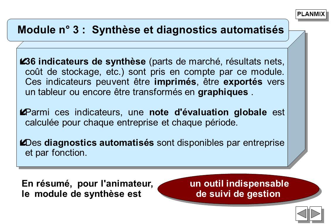 Module n° 3 : Synthèse et diagnostics automatisés