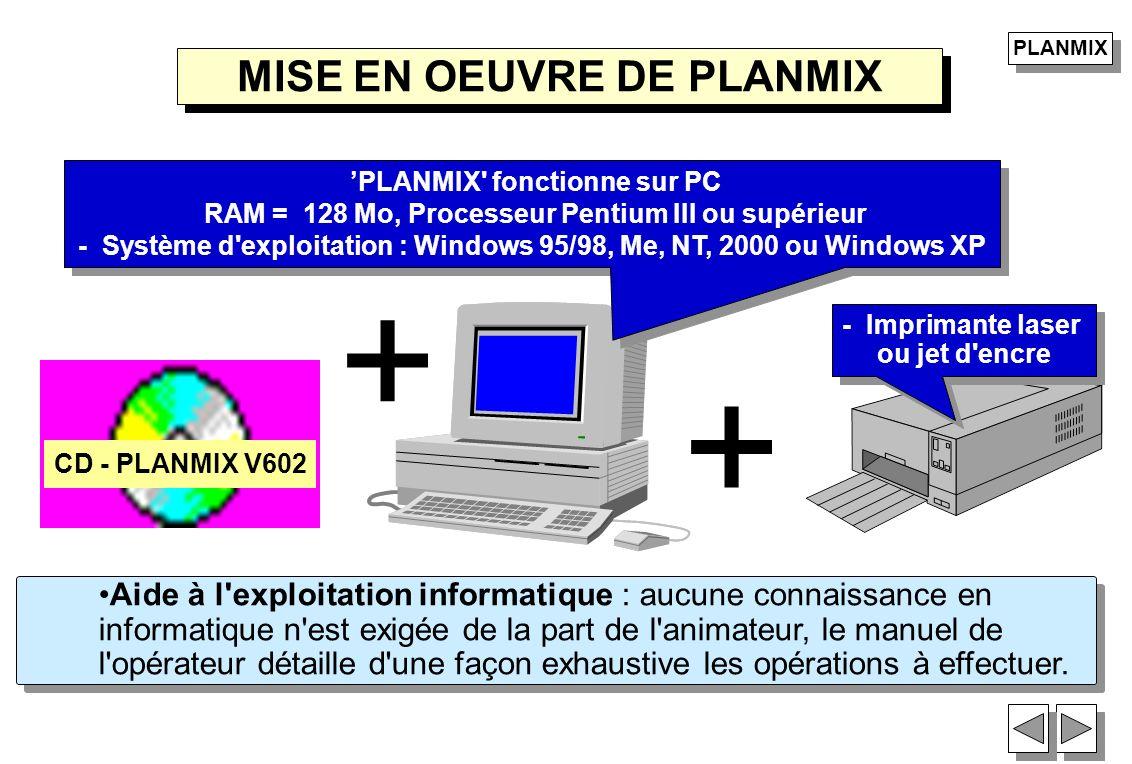 + + + MISE EN OEUVRE DE PLANMIX