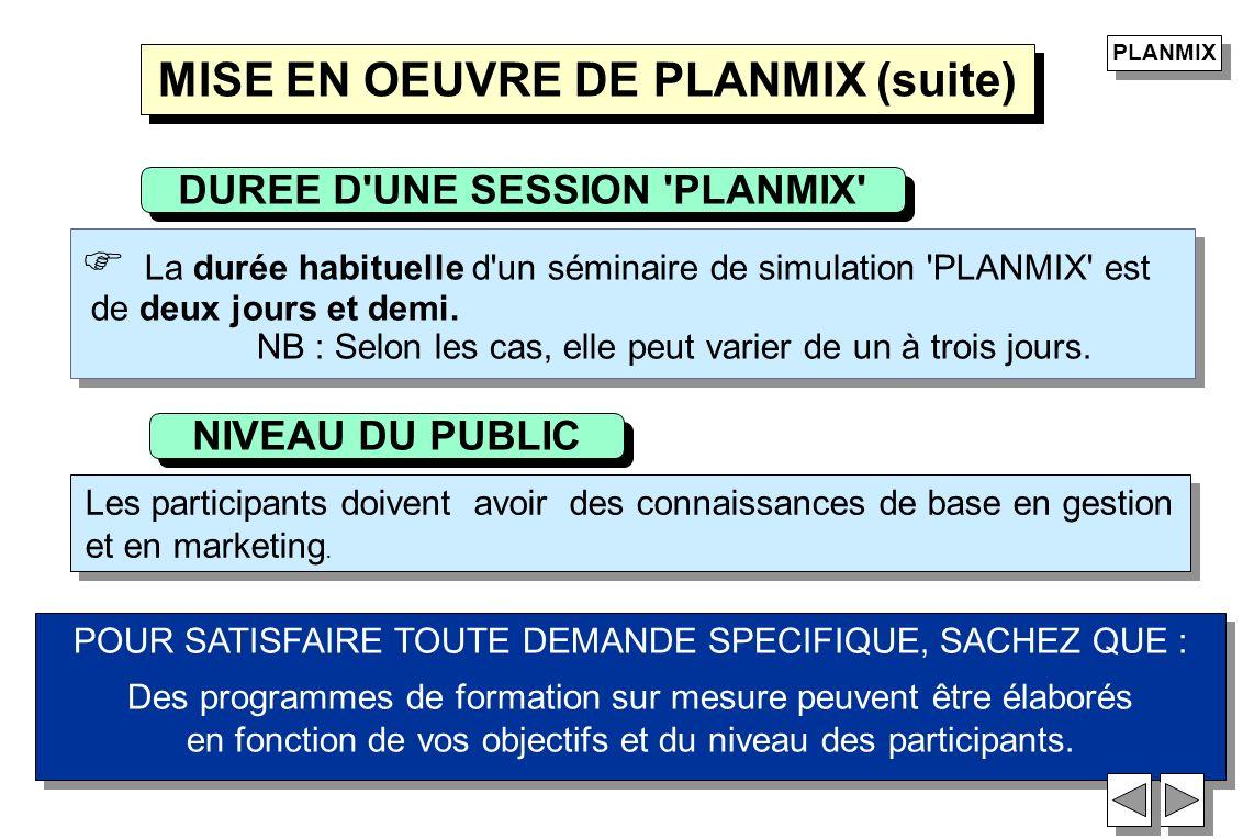 MISE EN OEUVRE DE PLANMIX (suite) DUREE D UNE SESSION PLANMIX