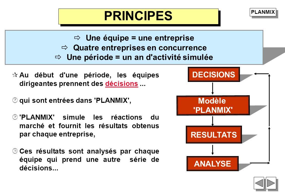 PRINCIPES Une équipe = une entreprise