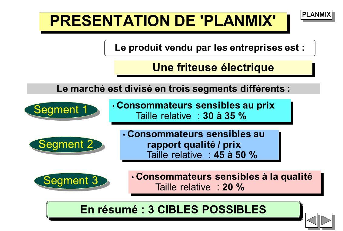 PRESENTATION DE PLANMIX
