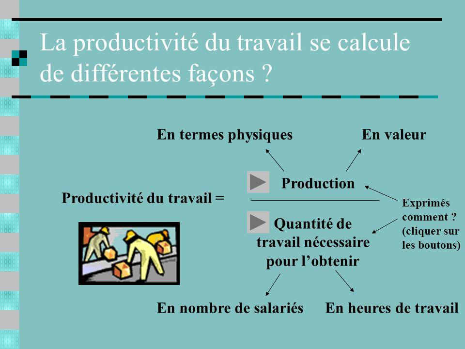 La productivité du travail se calcule de différentes façons