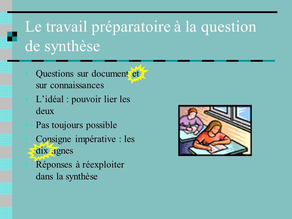 Le travail préparatoire à la question de synthèse