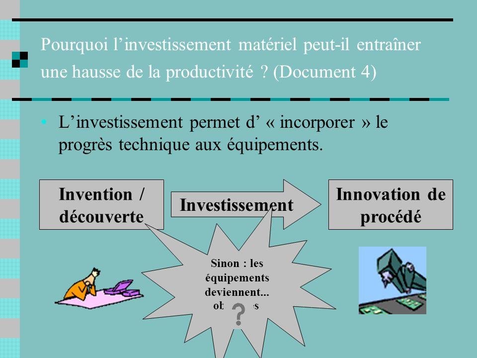 Invention / découverte Sinon : les équipements deviennent...