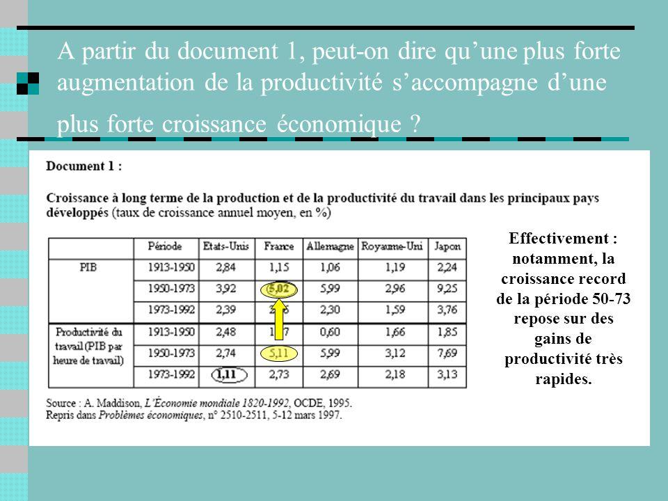 A partir du document 1, peut-on dire qu'une plus forte augmentation de la productivité s'accompagne d'une plus forte croissance économique