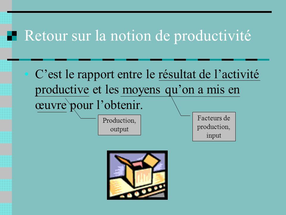 Retour sur la notion de productivité