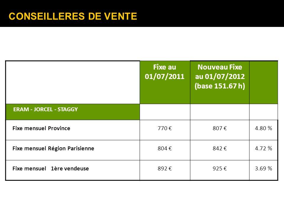 Nouveau Fixe au 01/07/2012 (base 151.67 h)