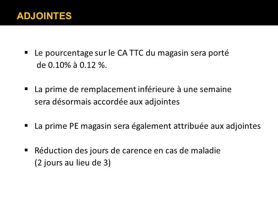 ADJOINTES  Le pourcentage sur le CA TTC du magasin sera porté de 0.10% à 0.12 %.