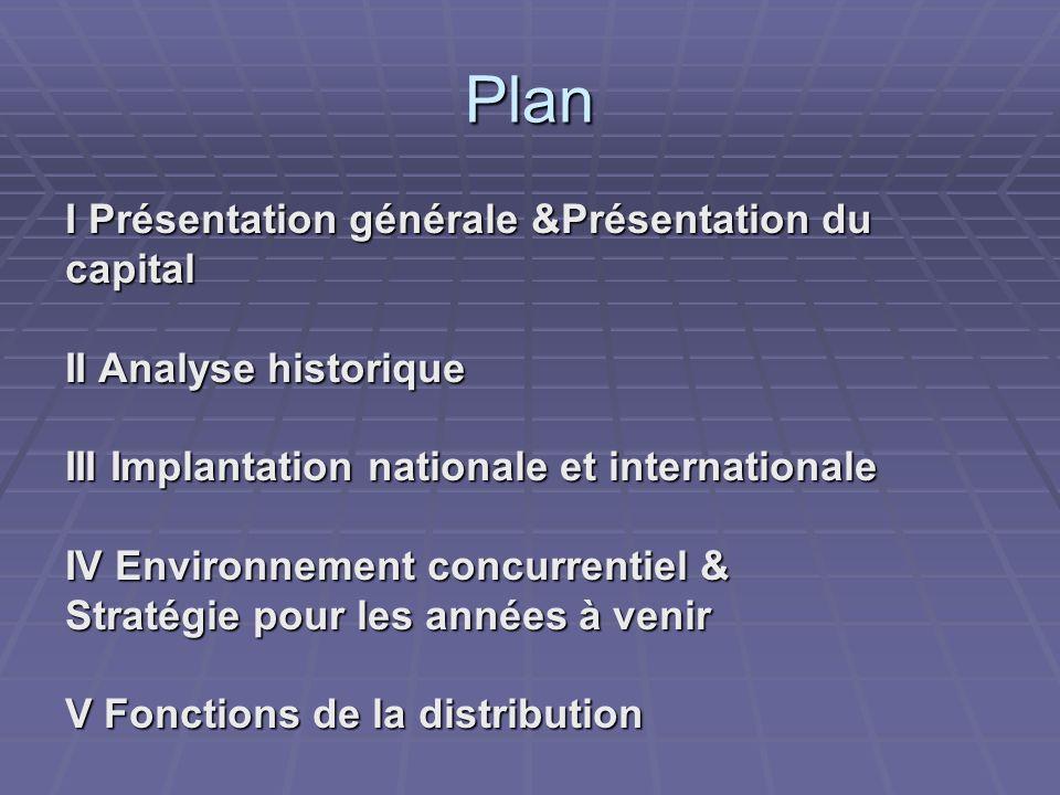 Plan I Présentation générale &Présentation du capital