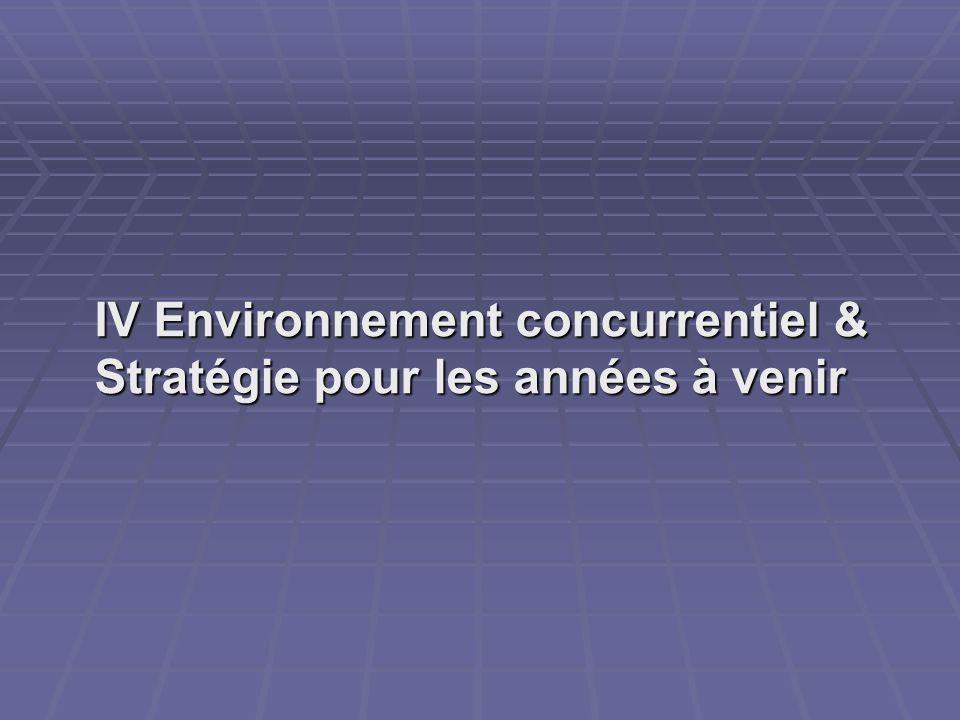 IV Environnement concurrentiel & Stratégie pour les années à venir