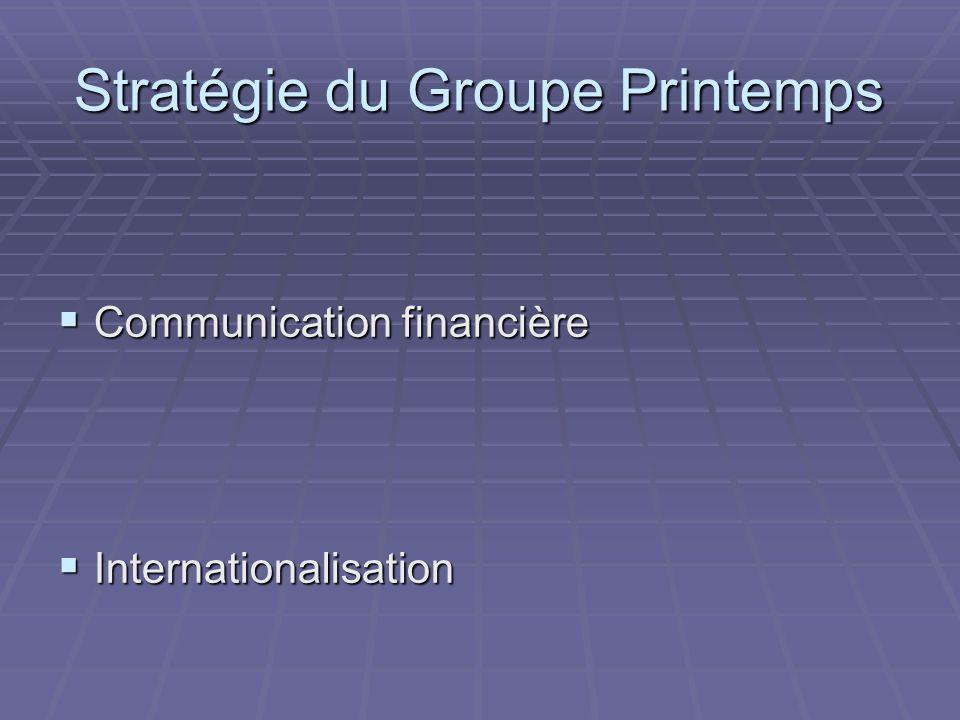 Stratégie du Groupe Printemps