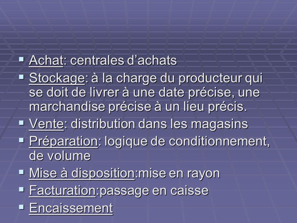 Achat: centrales d'achats