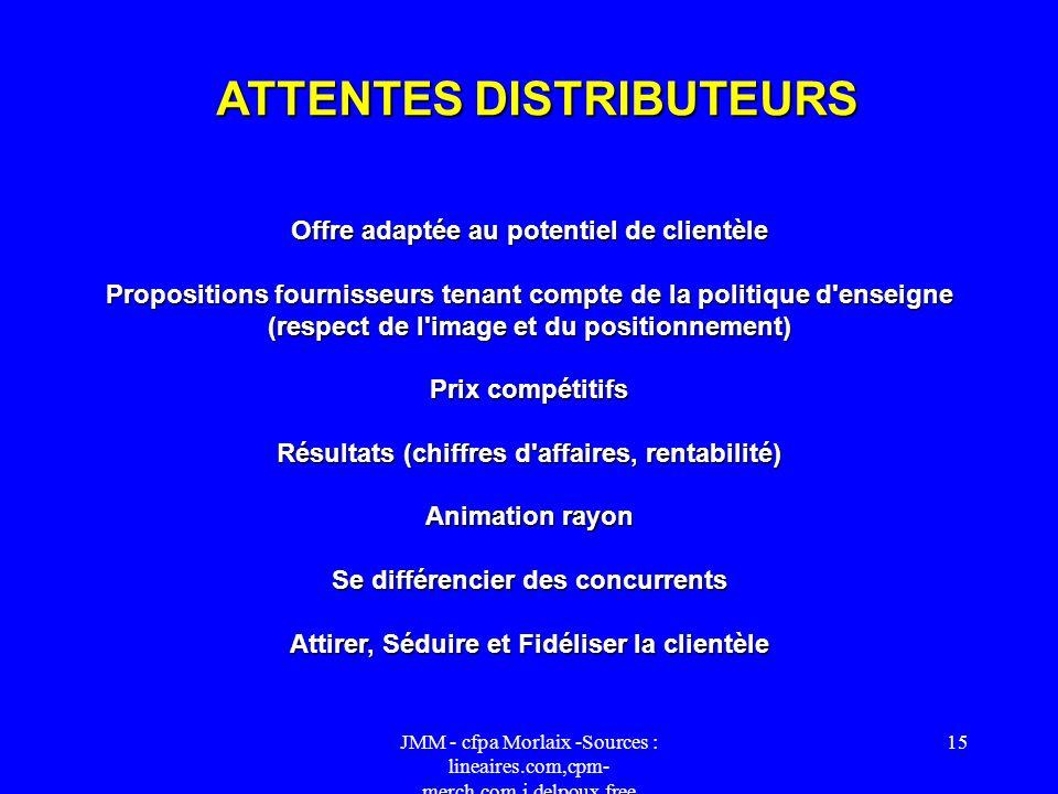 ATTENTES DISTRIBUTEURS