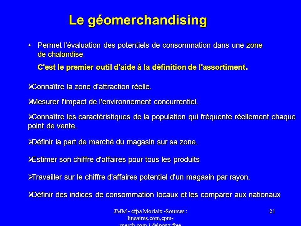 Le géomerchandising