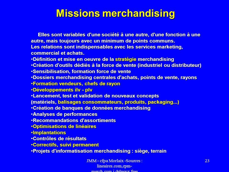 Missions merchandising