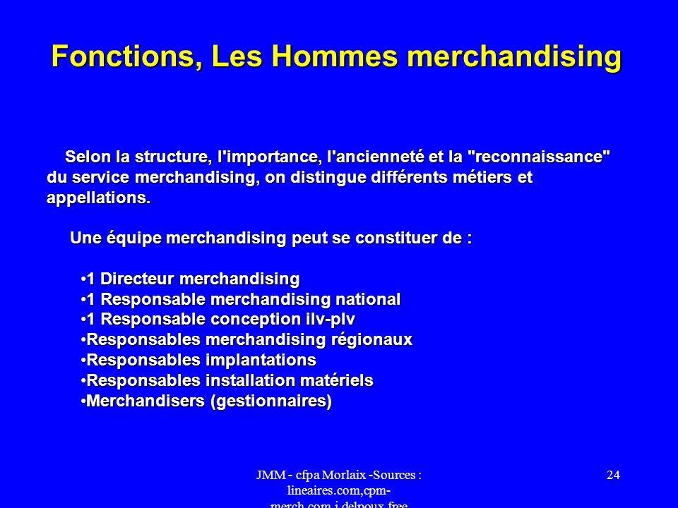 Fonctions, Les Hommes merchandising