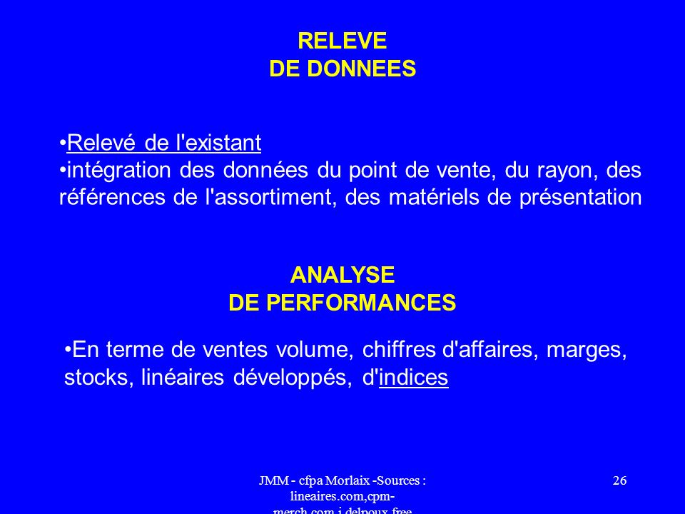 ANALYSE DE PERFORMANCES