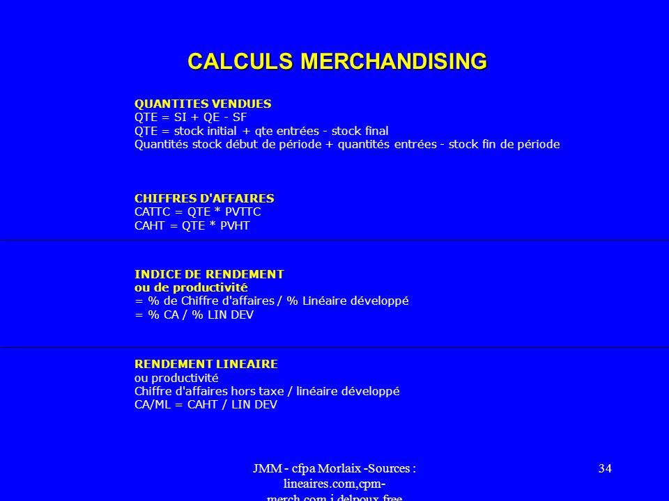 CALCULS MERCHANDISING