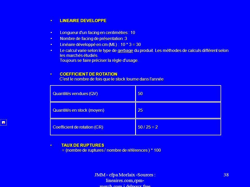 LINEAIRE DEVELOPPE Longueur d un facing en centimètres : 10. Nombre de facing de présentation :3. Linéaire développé en cm (ML) : 10 * 3 = 30.