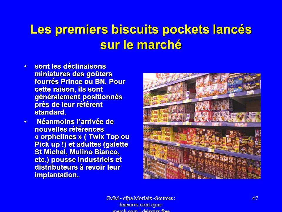 Les premiers biscuits pockets lancés sur le marché