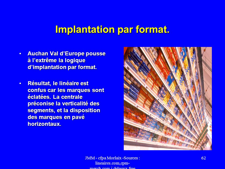 Implantation par format.