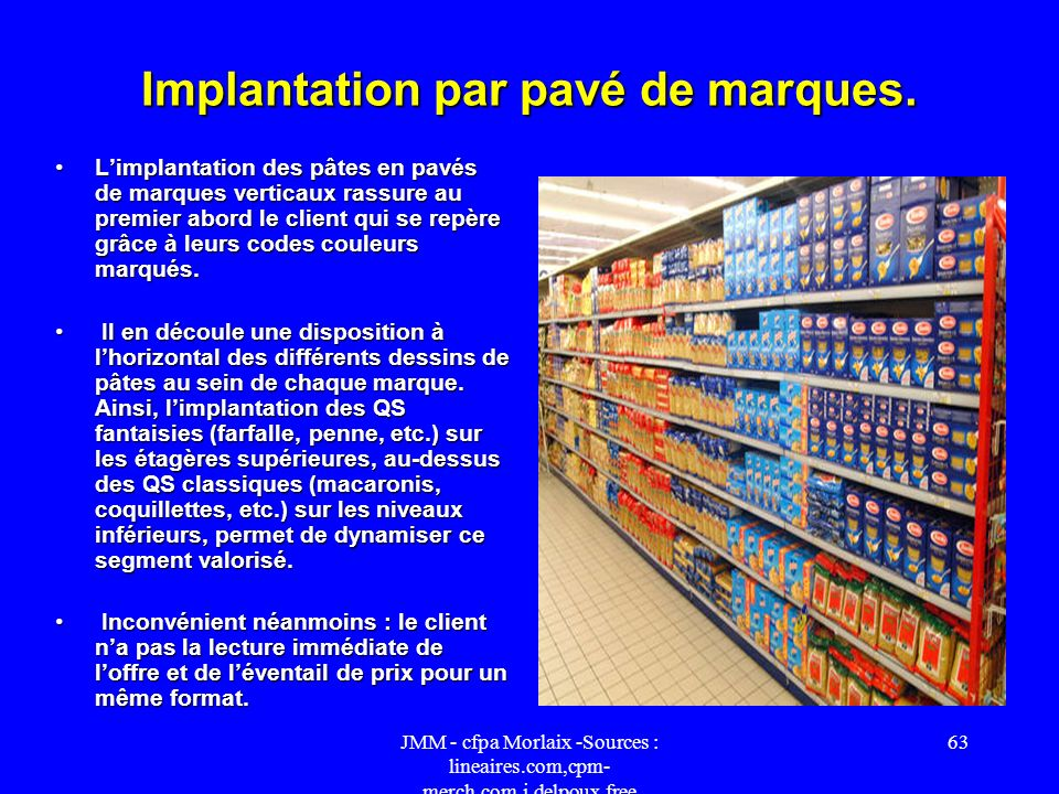 Implantation par pavé de marques.