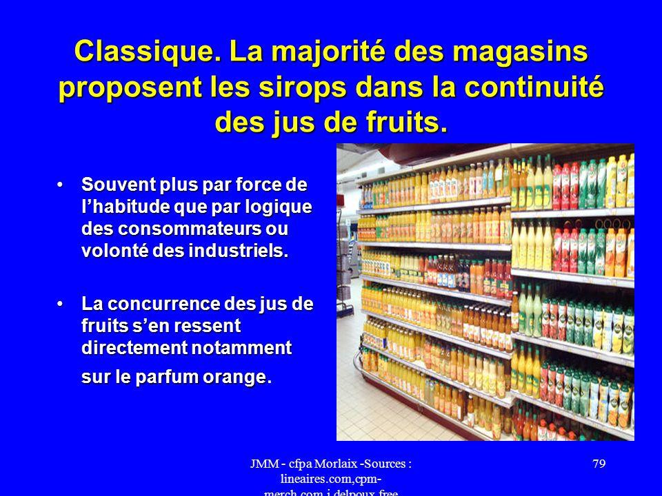 Classique. La majorité des magasins proposent les sirops dans la continuité des jus de fruits.