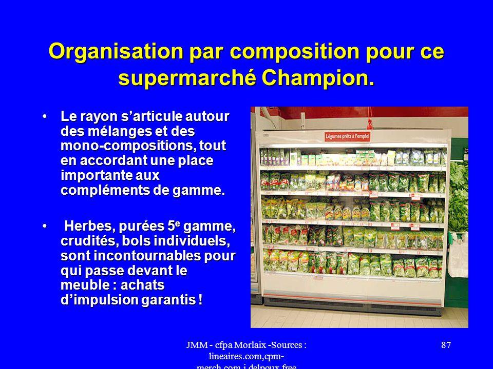 Organisation par composition pour ce supermarché Champion.