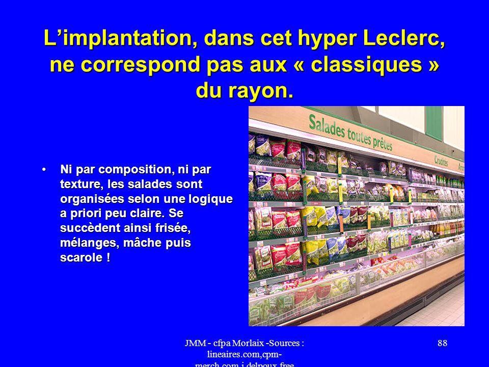 L'implantation, dans cet hyper Leclerc, ne correspond pas aux « classiques » du rayon.