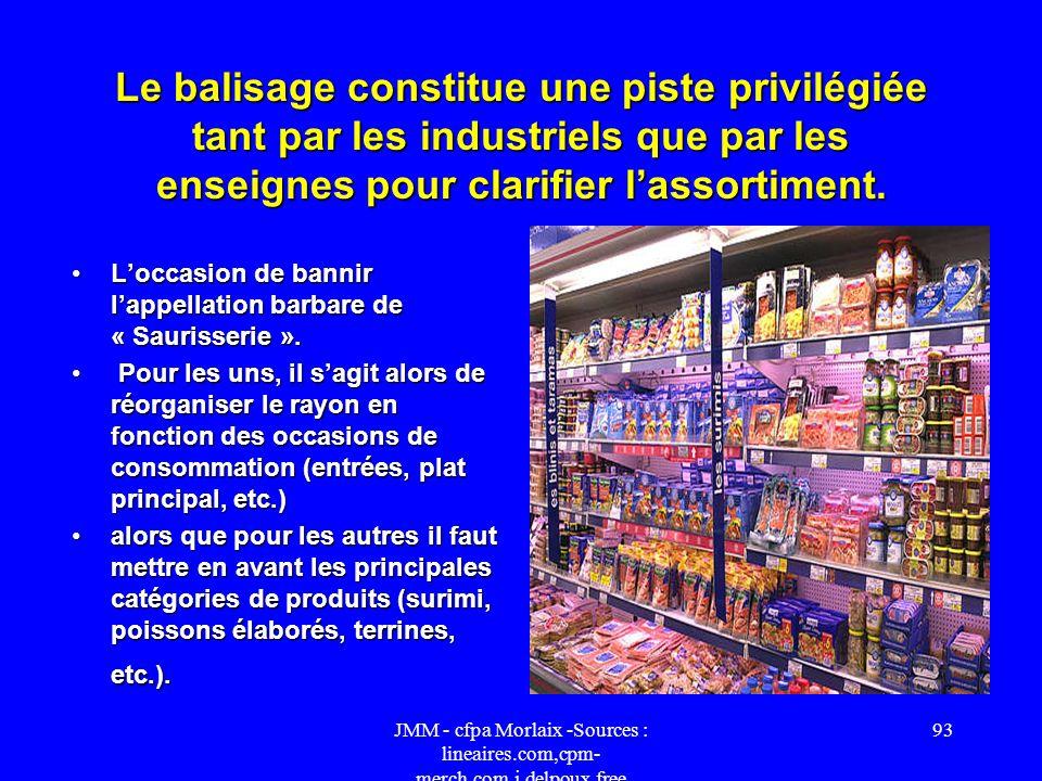 Le balisage constitue une piste privilégiée tant par les industriels que par les enseignes pour clarifier l'assortiment.