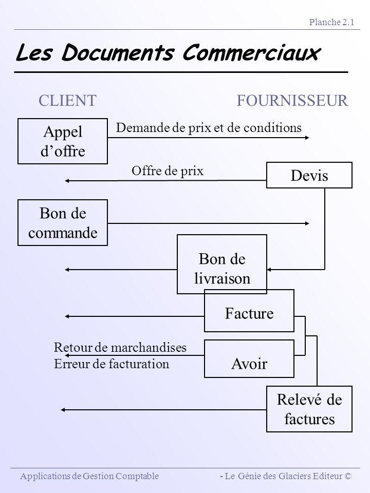 Applications de Gestion Comptable - Le Génie des Glaciers Editeur ©