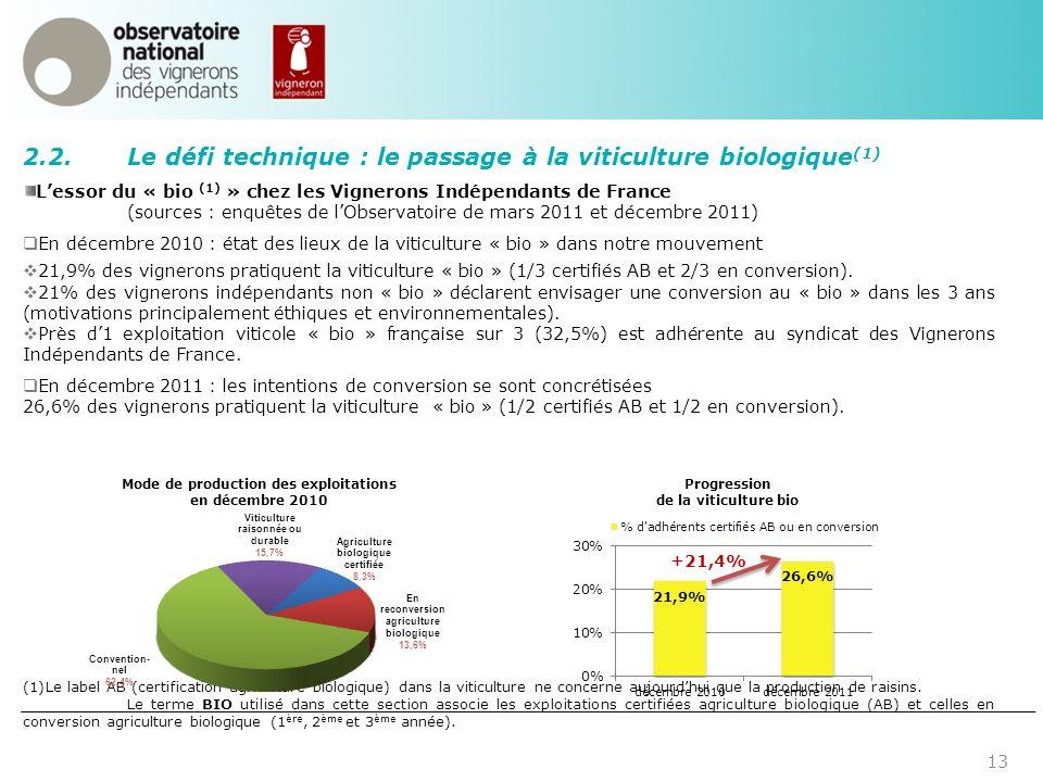 2.2. Le défi technique : le passage à la viticulture biologique(1)