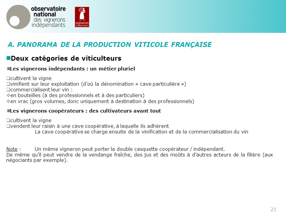 A. PANORAMA DE LA PRODUCTION VITICOLE FRANÇAISE