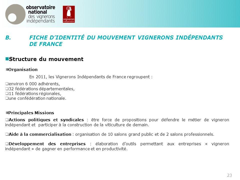 B. FICHE D'IDENTITÉ DU MOUVEMENT VIGNERONS INDÉPENDANTS DE FRANCE